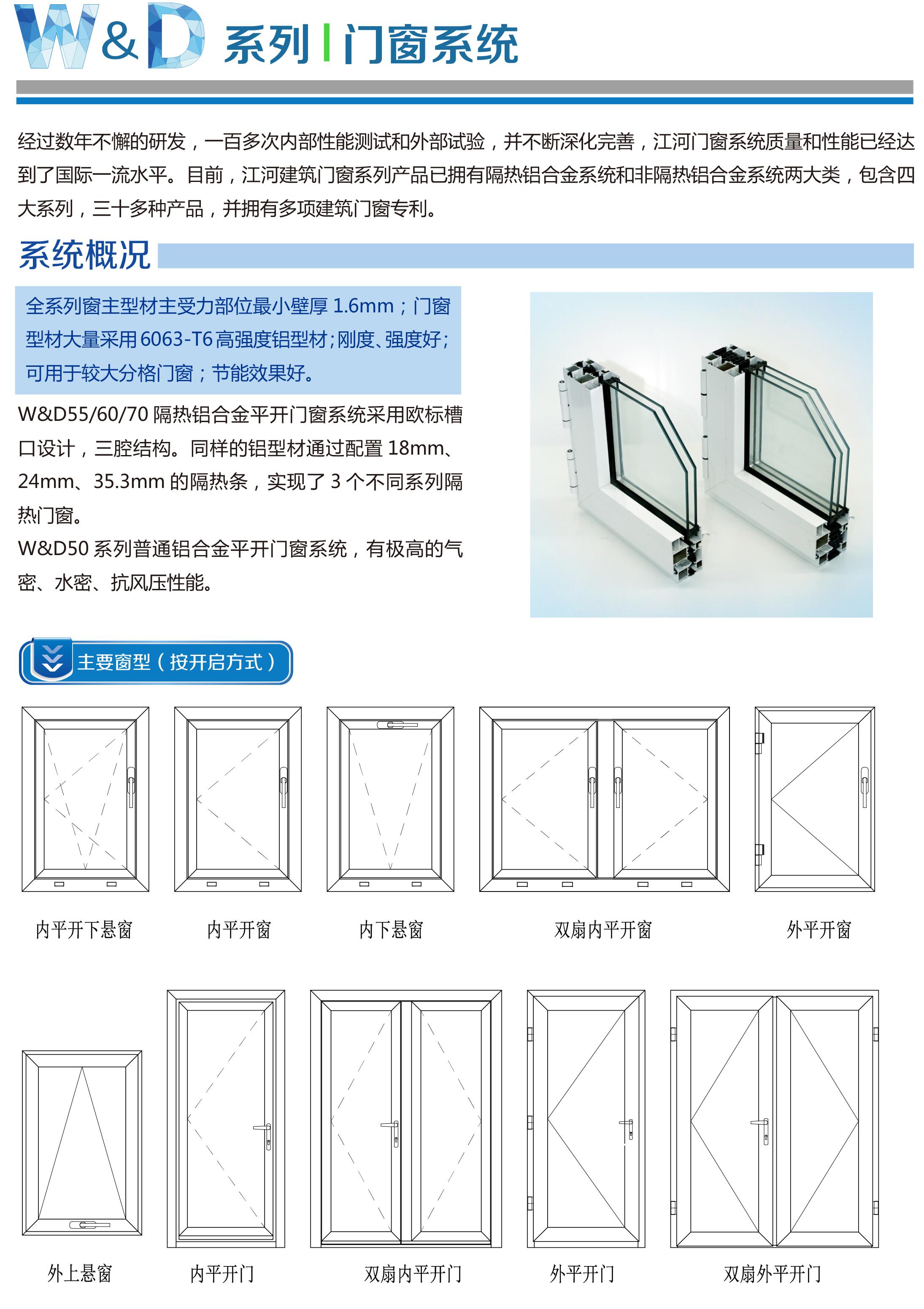 W&D系列-门窗系统